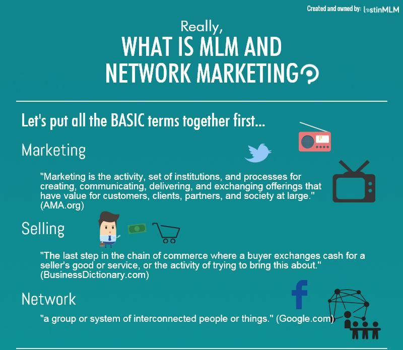 What is MLM and Network Marketing, Really? [Infographic] | Network