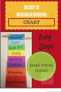 Behavior Chart  Kids Behavior Charts Kids Behavior And Behaviour