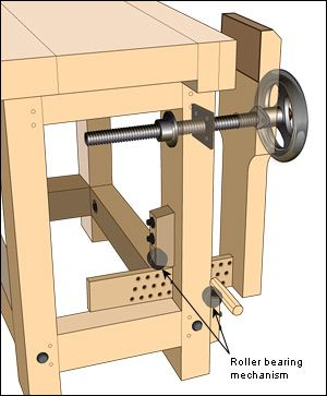 Woodworking Vise Benchcrafted Glide Leg Vise Hardware Lee