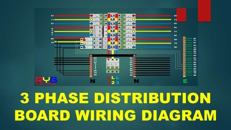 3 Phase Electrical Switchboard Wiring Diagram And Phase Distribution Board Wiring Diagram In 2020 Distribution Board Basic Electrical Wiring Home Electrical Wiring