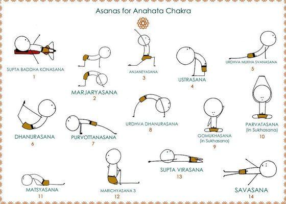 Como abrir el chakra Anahata Asanas