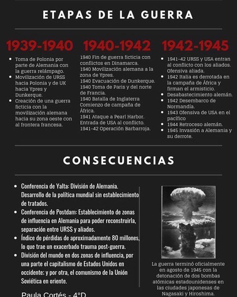 Pin En Historia Mundial