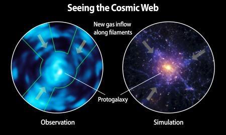 Unprecedented Images of the Intergalactic Medium