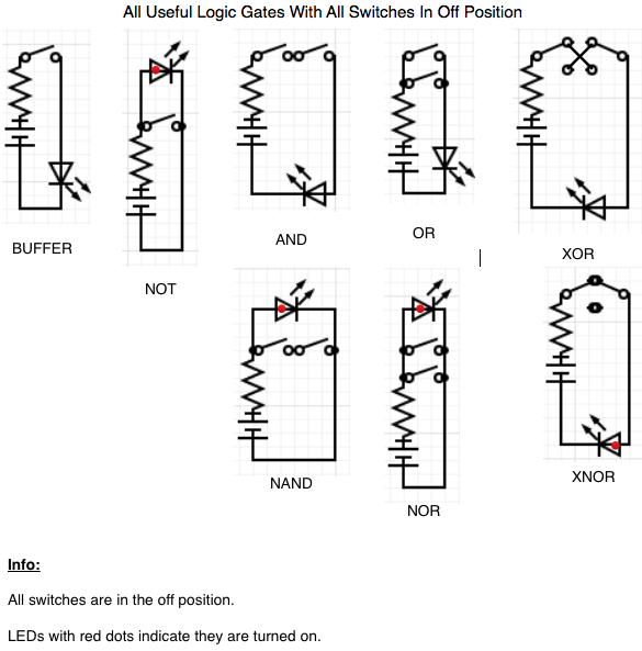 All Logic Gates drawn with manual switches rather than