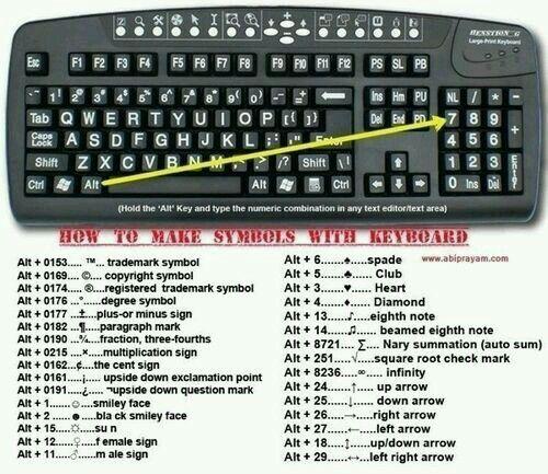 Keyboard Symbols Fyi Pinterest Keyboard Symbols