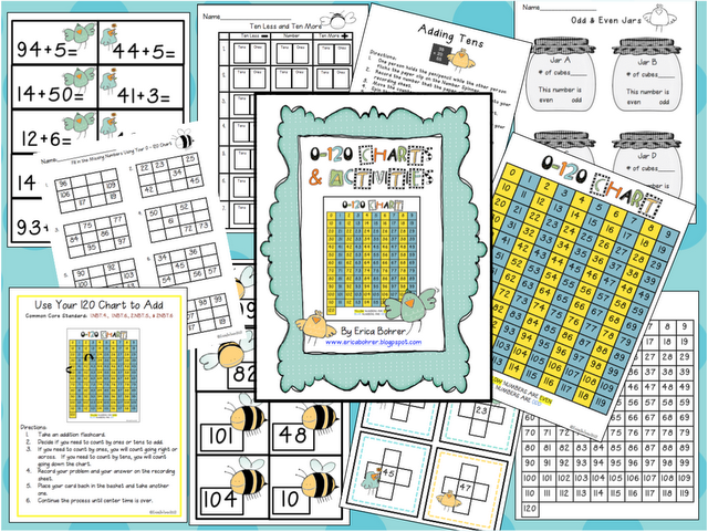 First and Second Grade Common Core 0-120 Packet