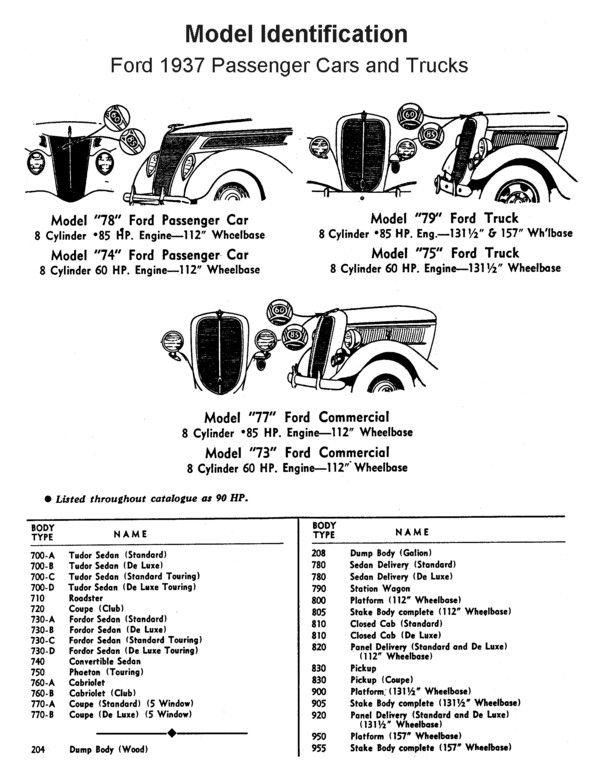 1937 Ford Passenger Cars | Plans (Cars) | Pinterest | Ford, Ford ...