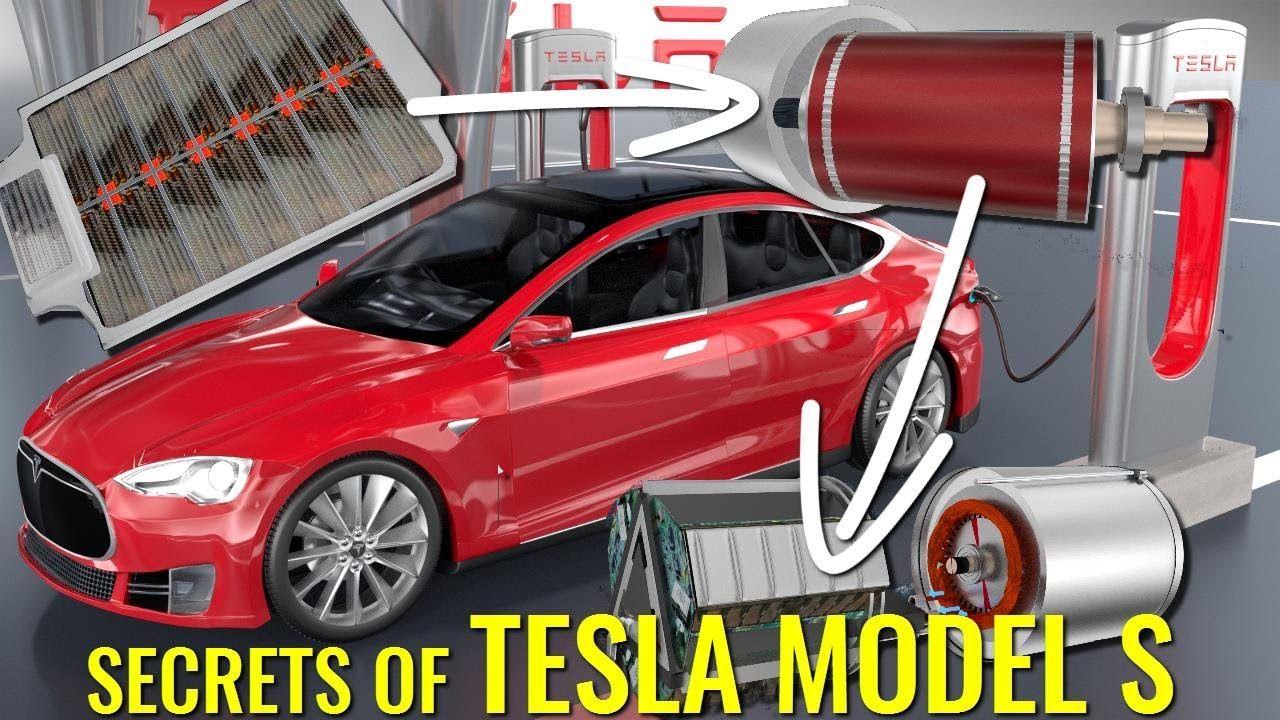 How does an Electric Car work ? | Tesla | Pinterest | Tesla motors ...