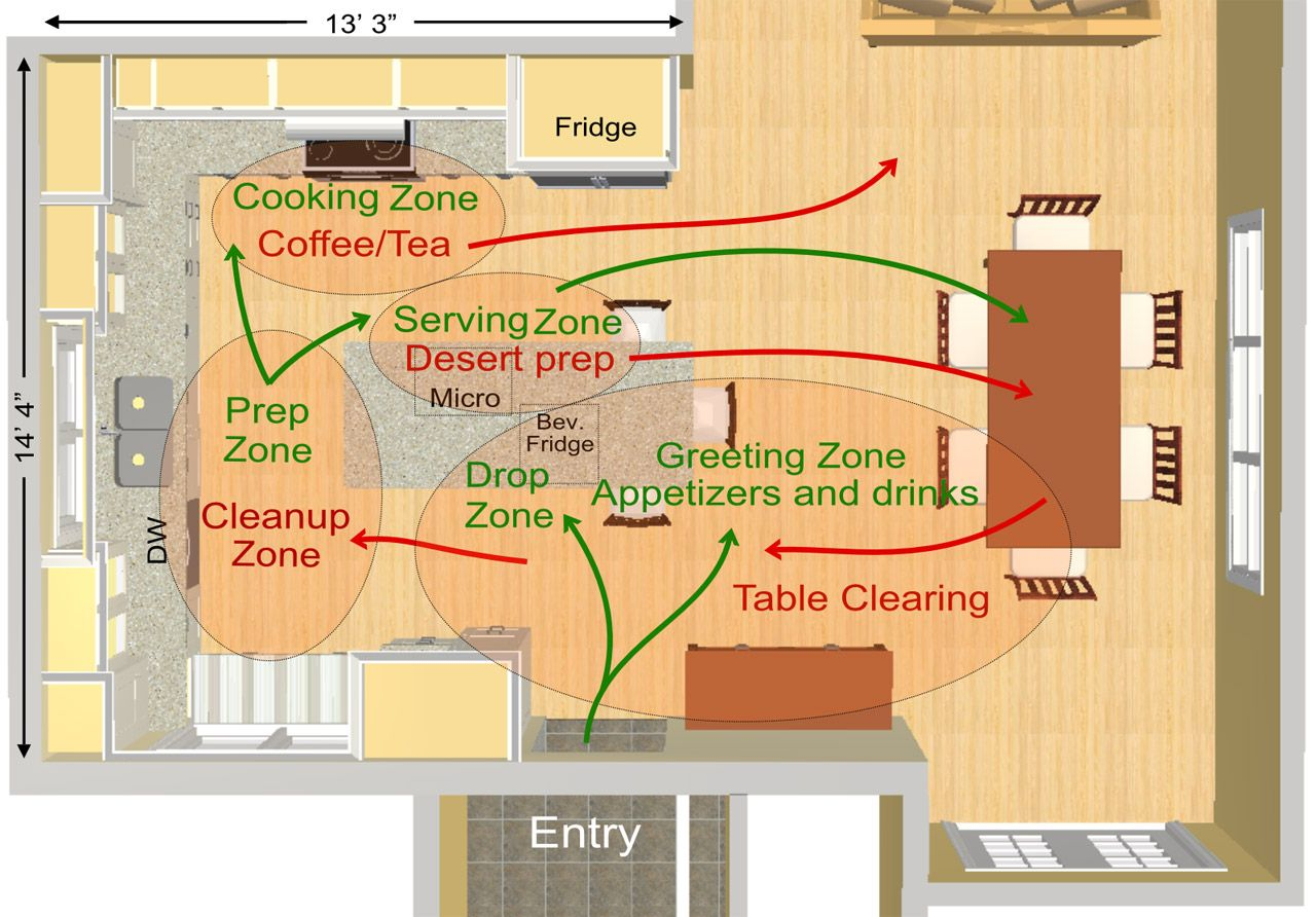15 X 15 Kitchen Layout 15 X 12 Kitchen Design   Home Design Ideas Part 72