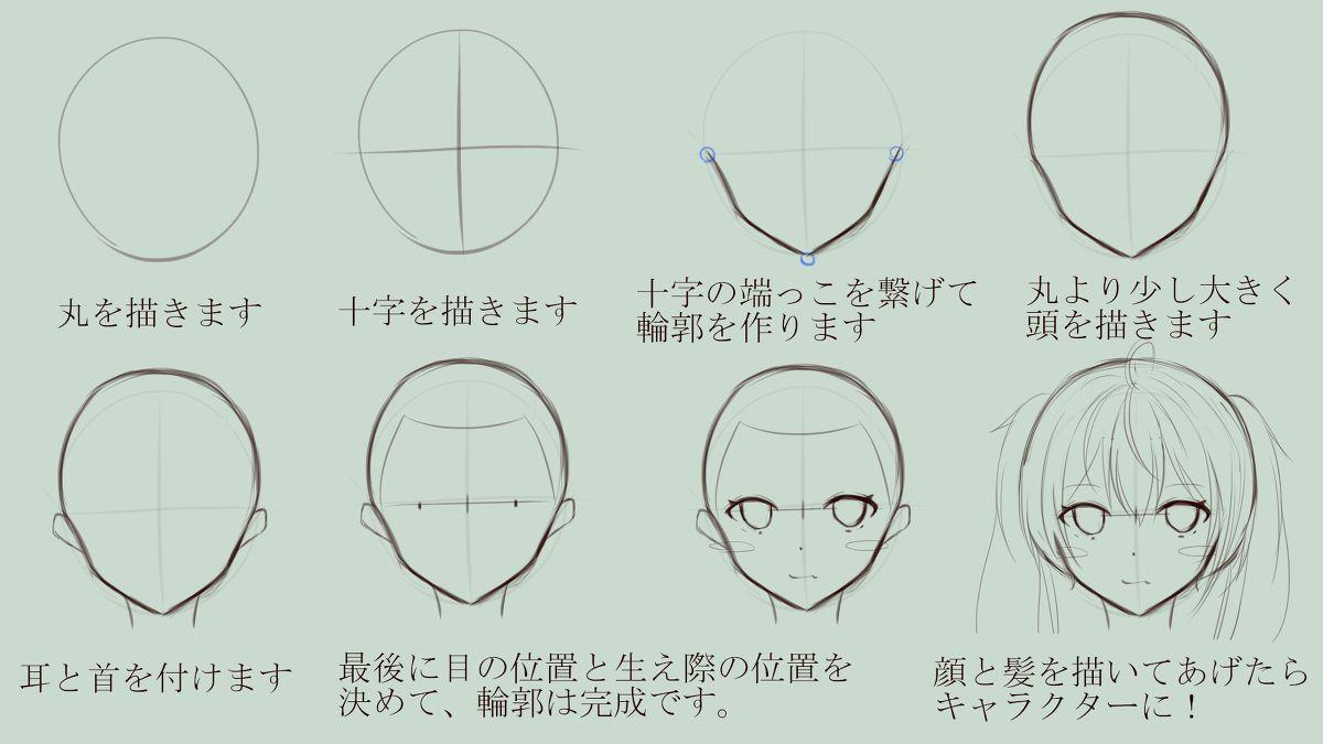 私なりの輪郭の描き方 1 Drawing Tutorials In 2019 輪郭 描き方
