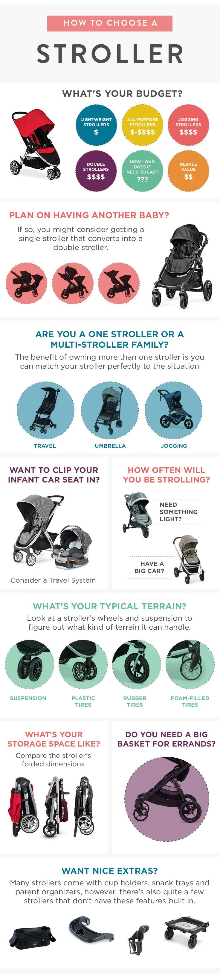 How to Find a Stroller You'll Fall in Love With Cars for