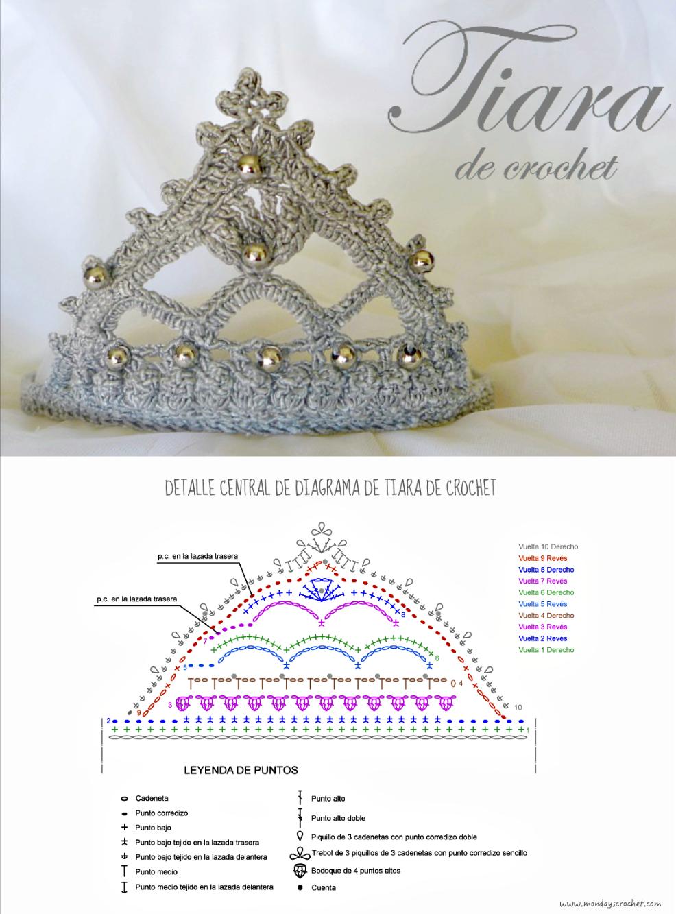 Tiara de crochet / Crochet tiara … | Proyectos que debo intentar ...