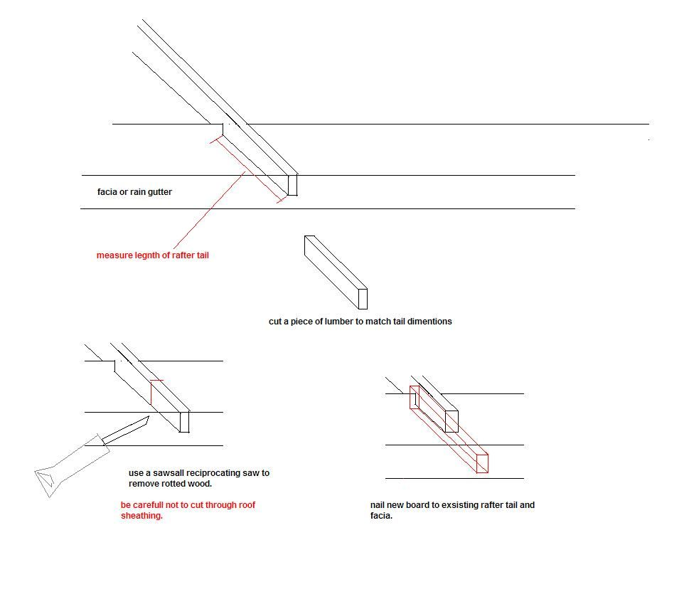Corbel Pergola End Template Printable Jpg 962x856