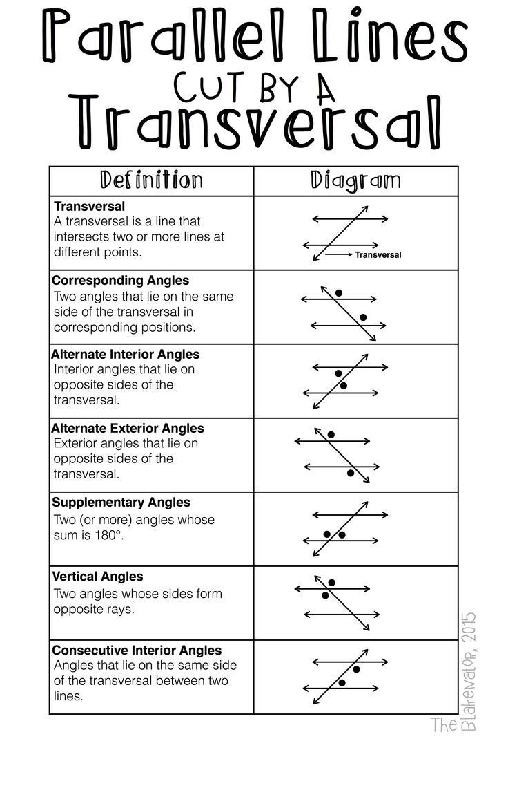 Free download increase math literacy in your classroom properties of parallel lines cut by also best teaching geometry images rh pinterest