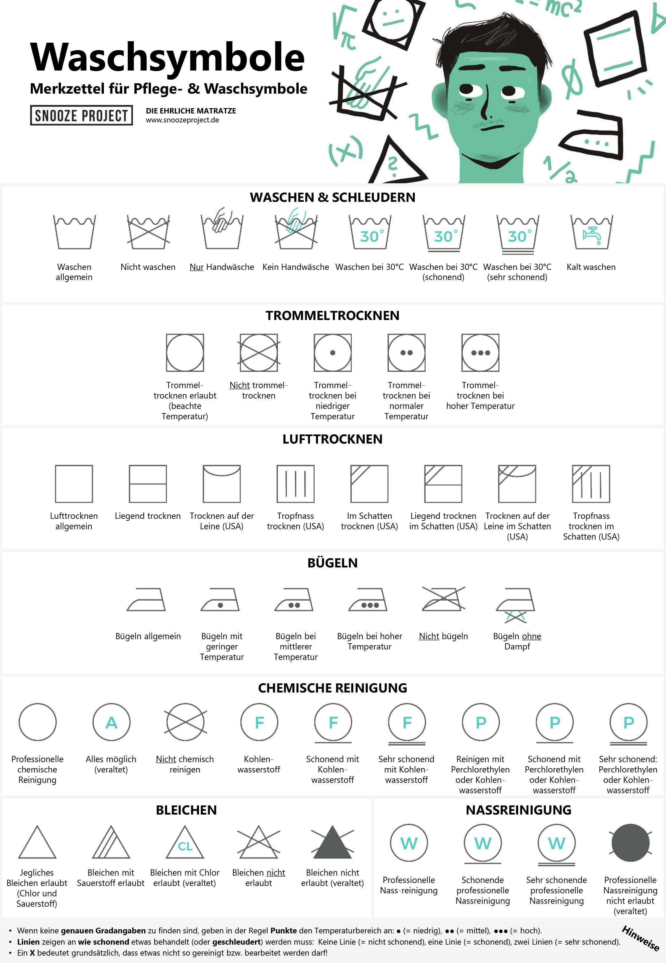 waschsymbole pflegesymbole textilpflegesymbole oder w schezeichen kurz erkl rt und in einer. Black Bedroom Furniture Sets. Home Design Ideas