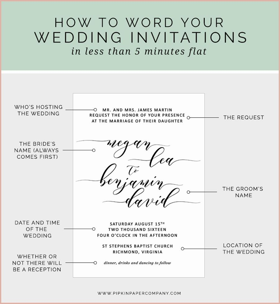 11 Good How To Write A Wedding Invitation That Don T Take A Long Time