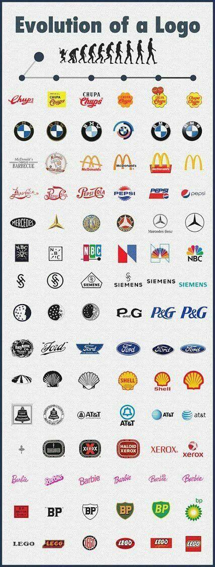 Evolution of a Logo logo logos logodesign MiuMiu