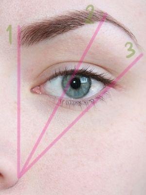 The perfect arch Makeup Pinterest Maquillaje, Belleza y Ojos - tipos de cejas