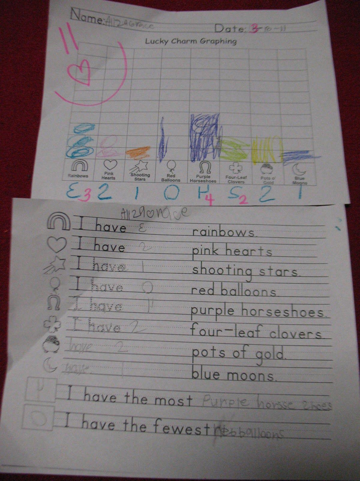 Mrs Morrow S Kindergarten St Patrick S Day