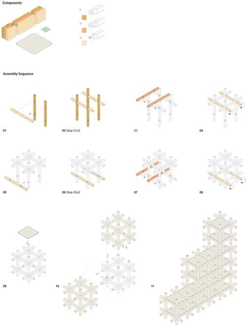 Components of the Chidori system by Kengo Kuma