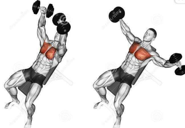 Routine to burn fat fast image 9