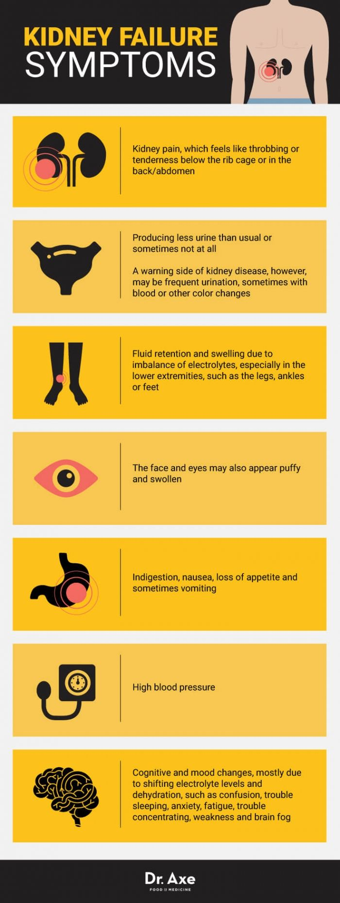 Kidney Failure Symptoms Treatments And Causes Infographics Kidney Failure Symptoms Kidney Health Kidney Failure