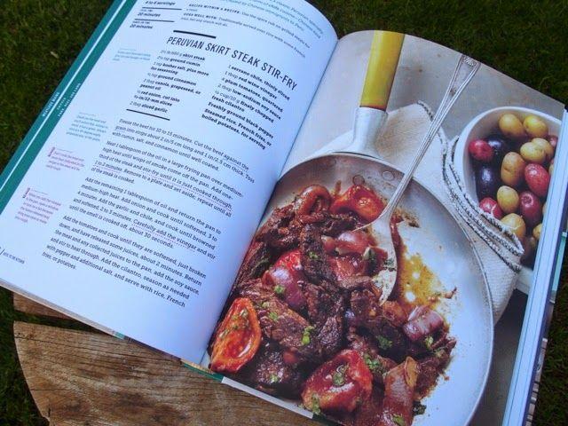 Cook After Reading Gdzie Masz Klucze Do Swojej Kuchni Skirt Steak Cooking Food