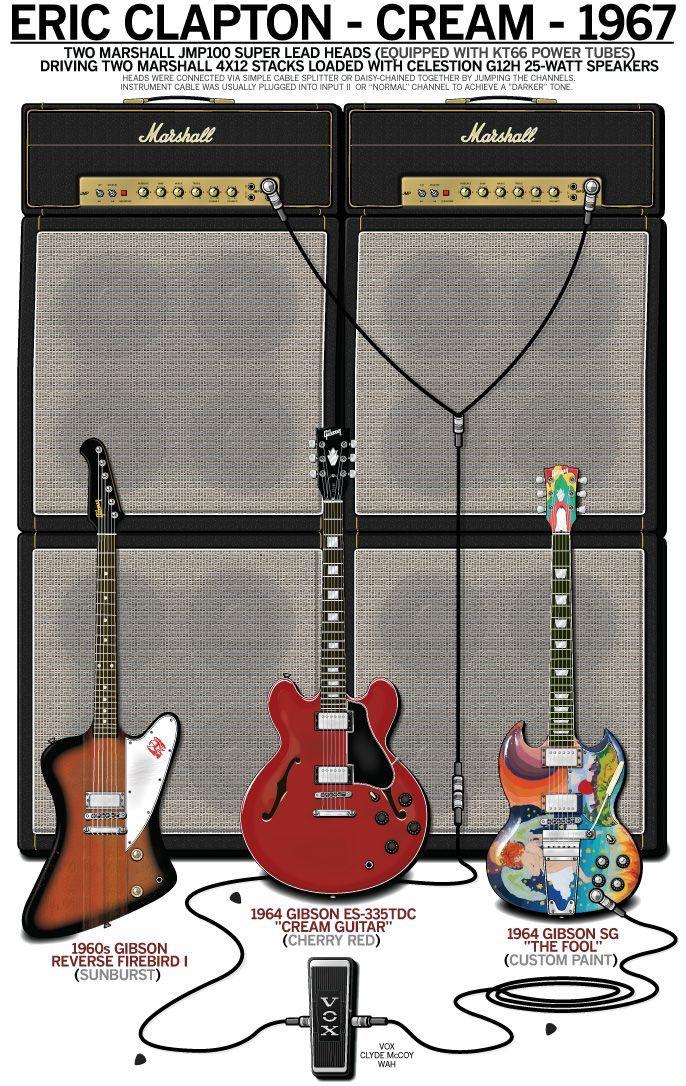 6b1151c5888aae2f518781e9098b21b1 Guitar Pedals Guitar Chordsg