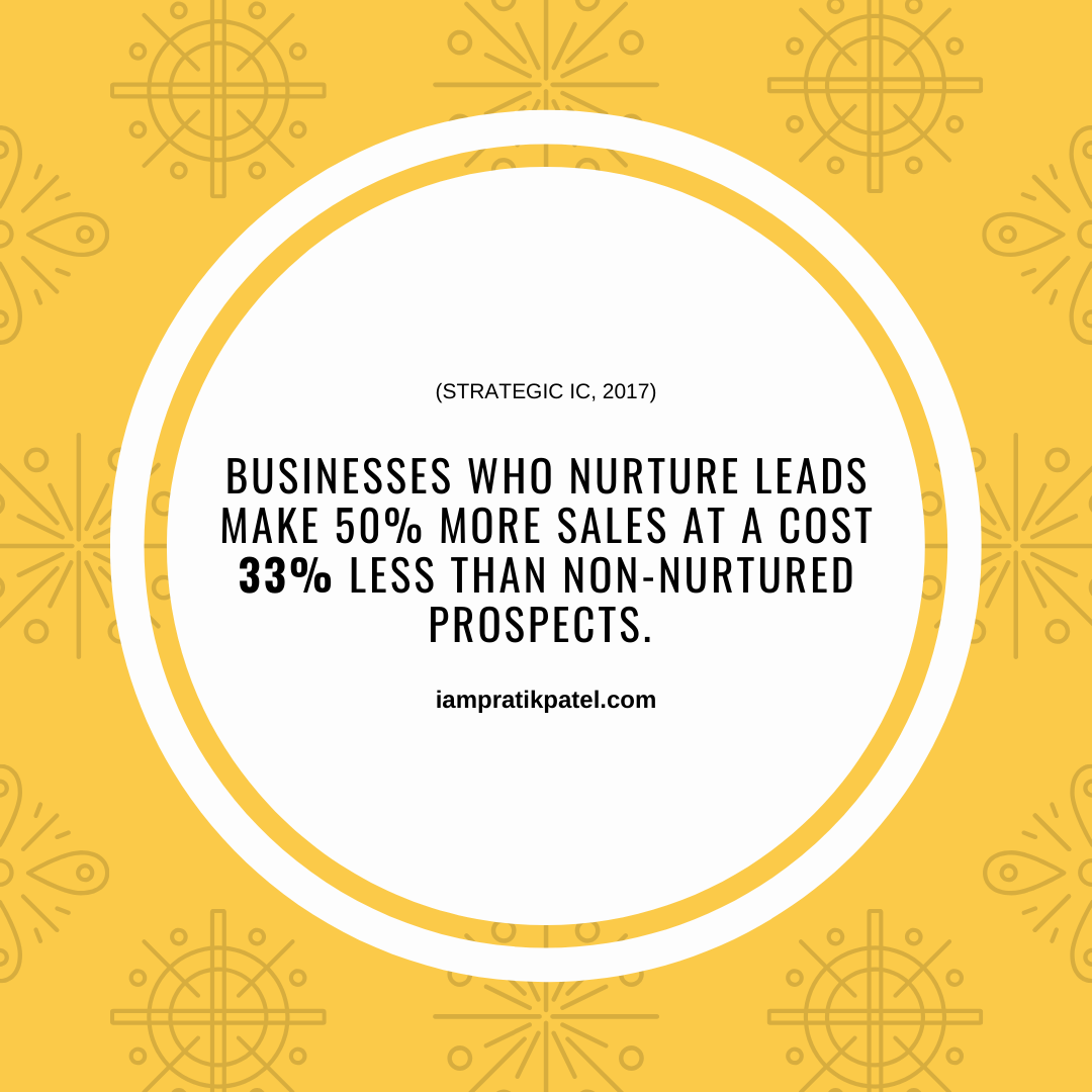 Lead Generation Business quotes, Online business