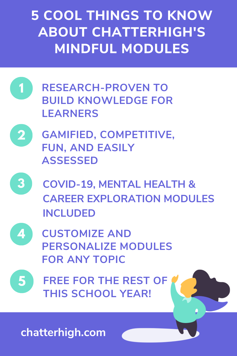5 Things To Know About Chatterhigh S Mindful Modules For Online Learning Online Learning Health Careers Learning