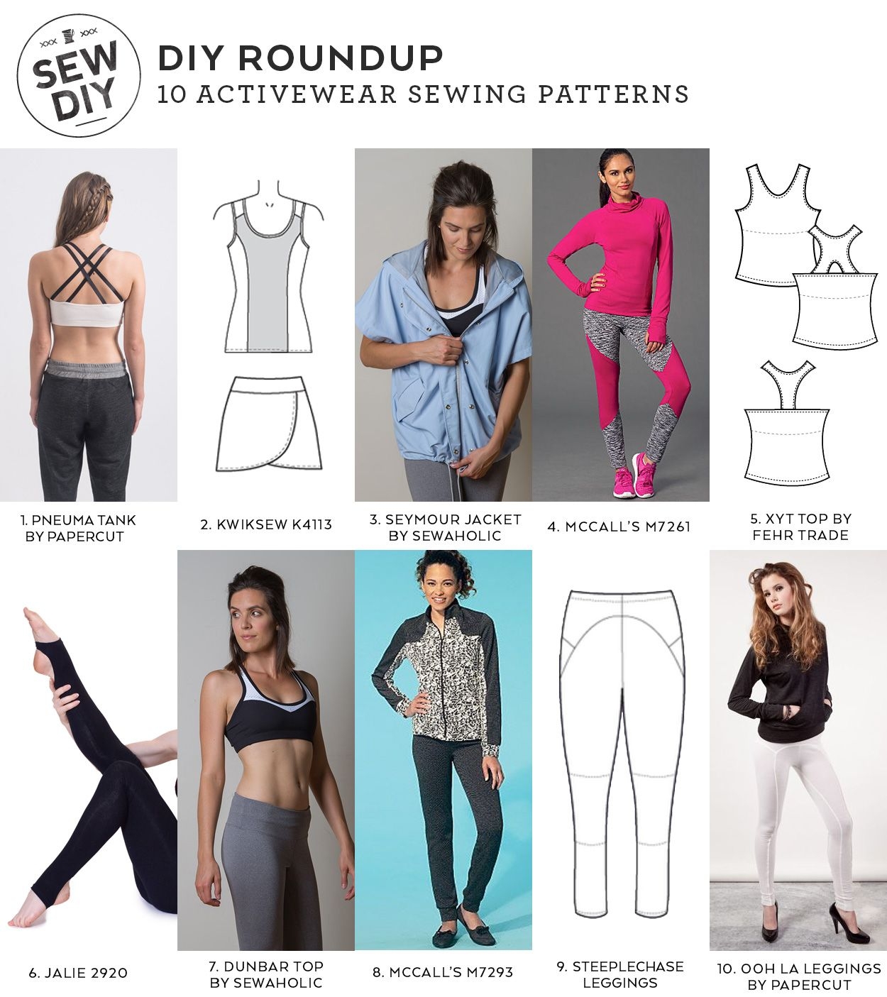 10 Activewear Sewing Patterns – DIY Roundup | Costura, Patrones y Molde