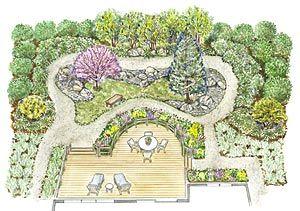 Garten und landschaftsbau plan  A Backyard for Entertaining