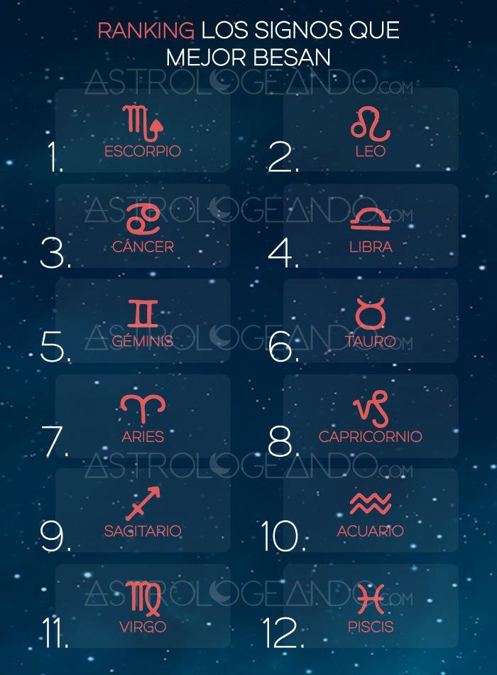Los signos que mejor besan signos astrolog a y mejores - Cual es mi signo del zodiaco ...