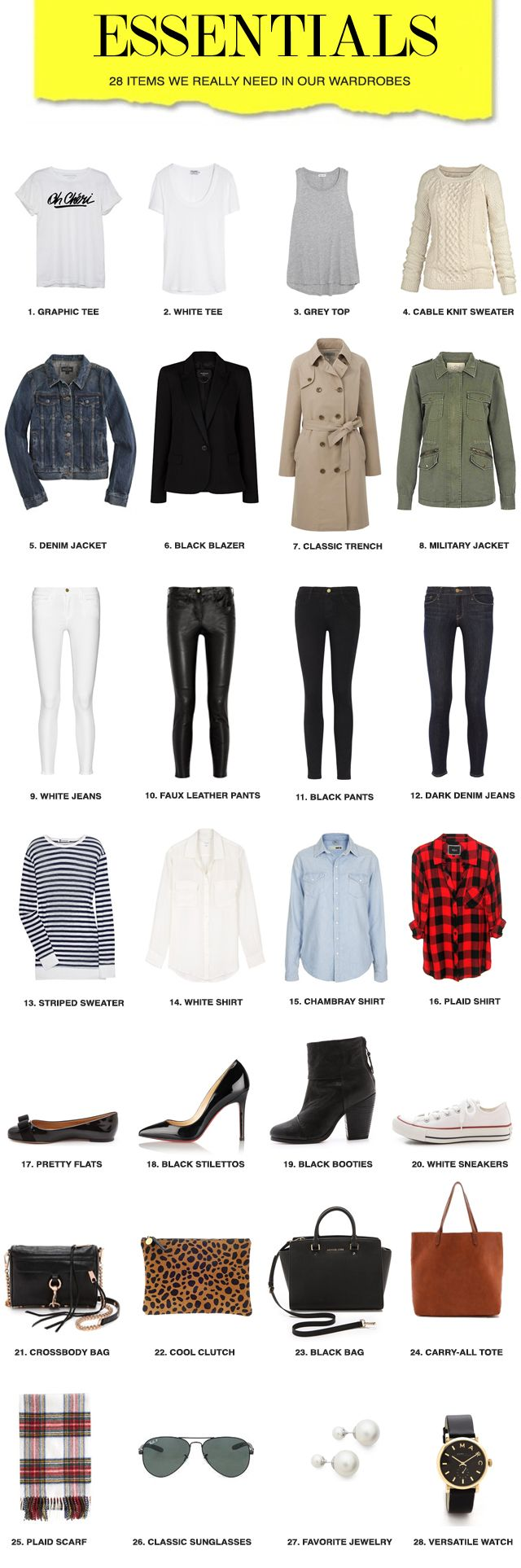 Elegant FASHION: 28 ESSENTIAL ITEMS (MadeByGirl). Closet Essentials ListMinimalist  ...