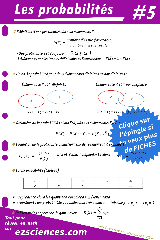Fiches Spe Math Ezsciences Lecon De Maths Mathematiques College Cours De Maths