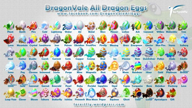 Dragonvale All Eggs Chart Forestfly S Webby Dragon City Dragon Wings Egg Chart