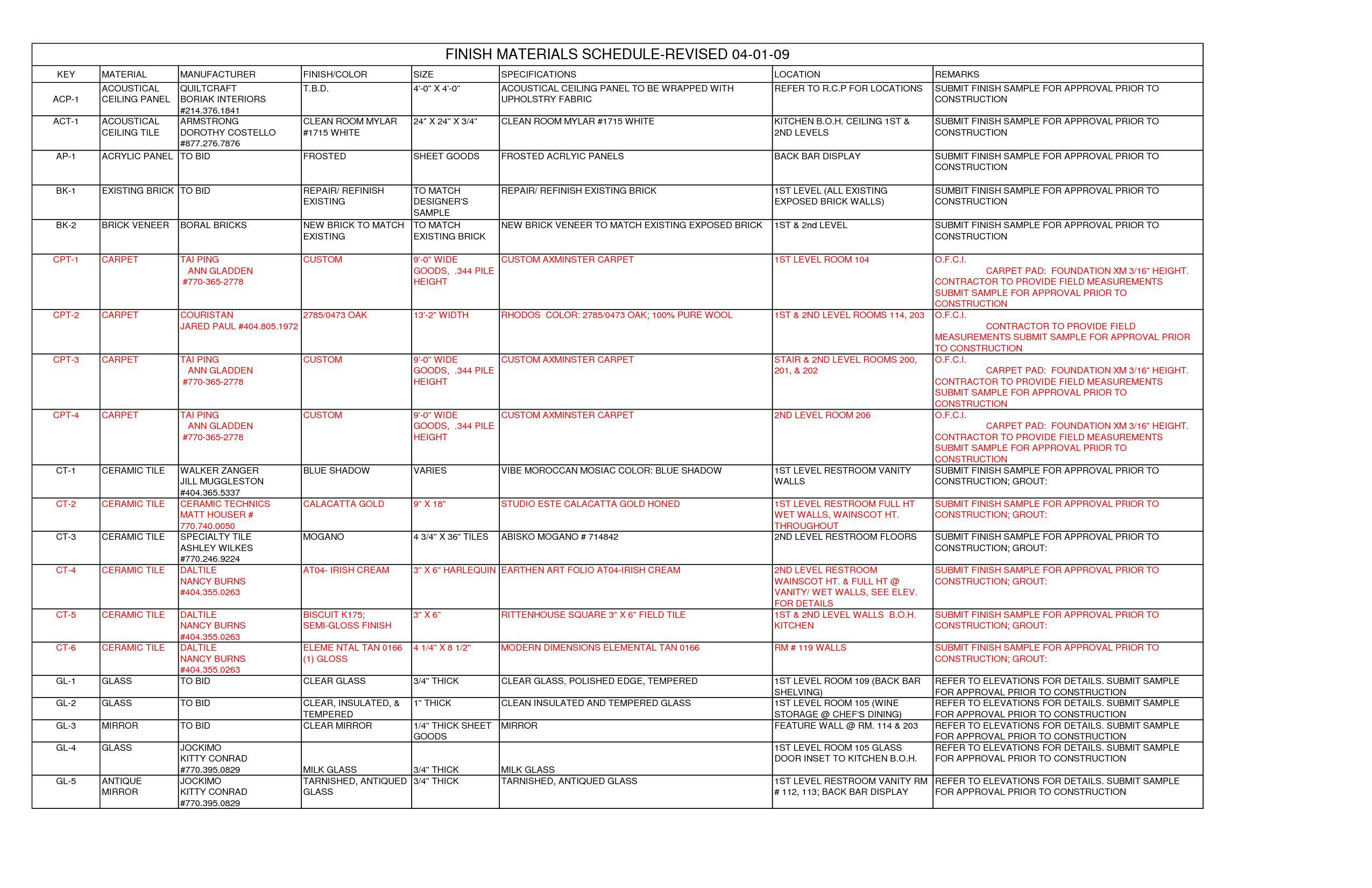 Interior design schedule pin interior design finish - Interior design schedule template ...