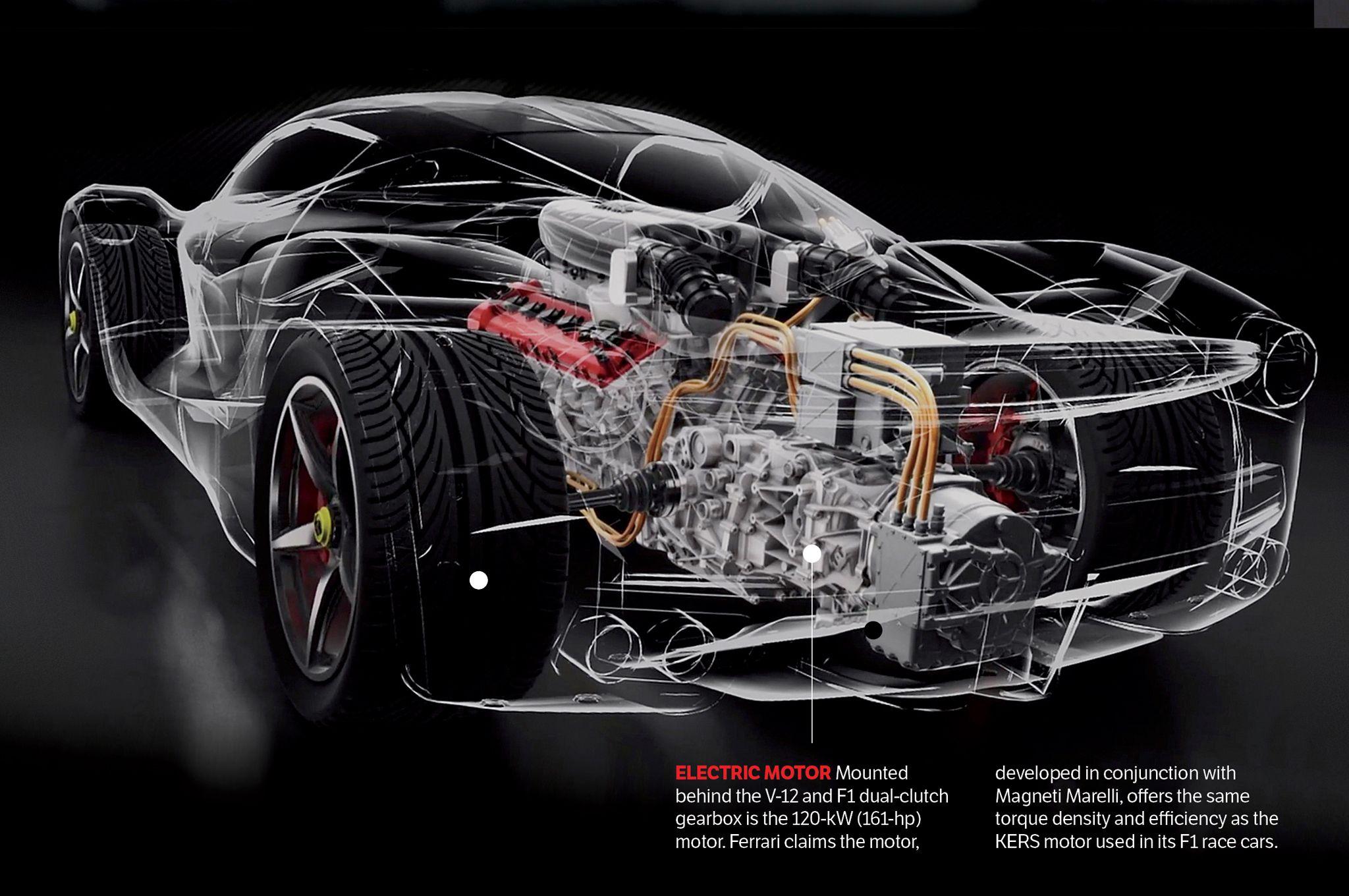 2017 Ferrari LaFerrari Engine Specs   Ferrari - Auto's
