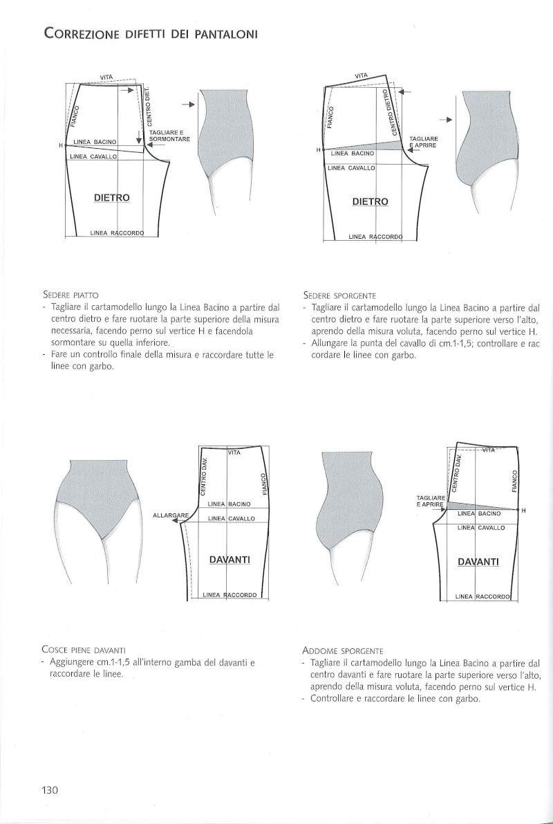 correzioni difetti pantaloni..una specie di riepilogo