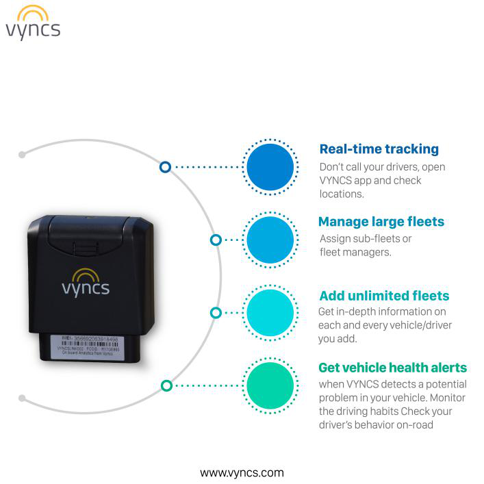 GPS Tracker/Vechicle Tracker | Products | Vyncs | Gps tracker for