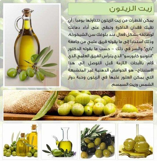 Pin By Rana Ashkan On Sante I Olive Oil Oils Olive
