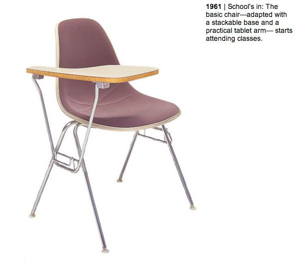EAMES AND VARIATIONS Eames, School furniture, Side chairs