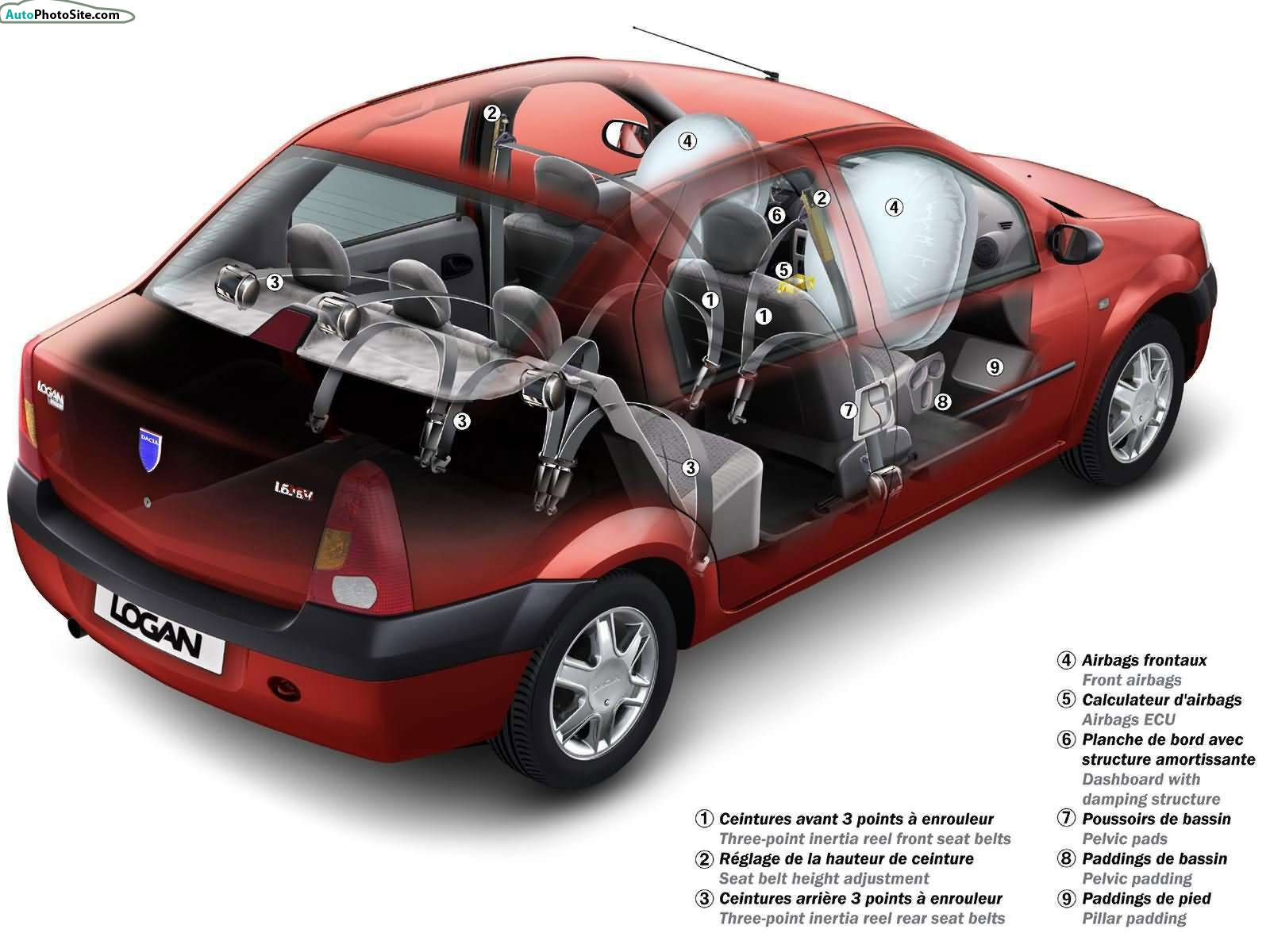 Dacia Logan 14 Mpi Cars 2016 Renault Interior Family Specs