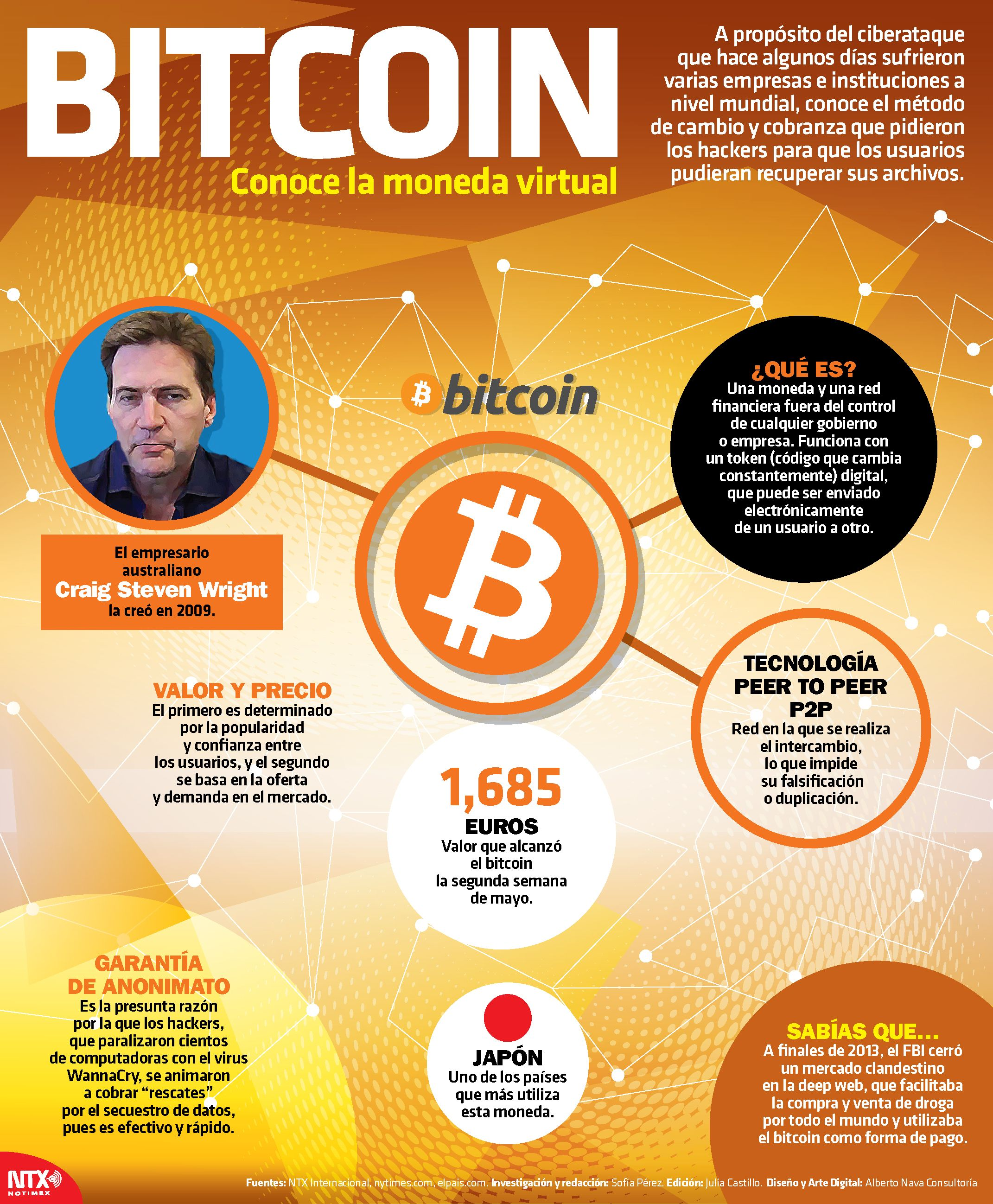 El Bitcoin es una moneda fuera del alcance de cualquier gobierno o empresa, ¿quieres saber c ...