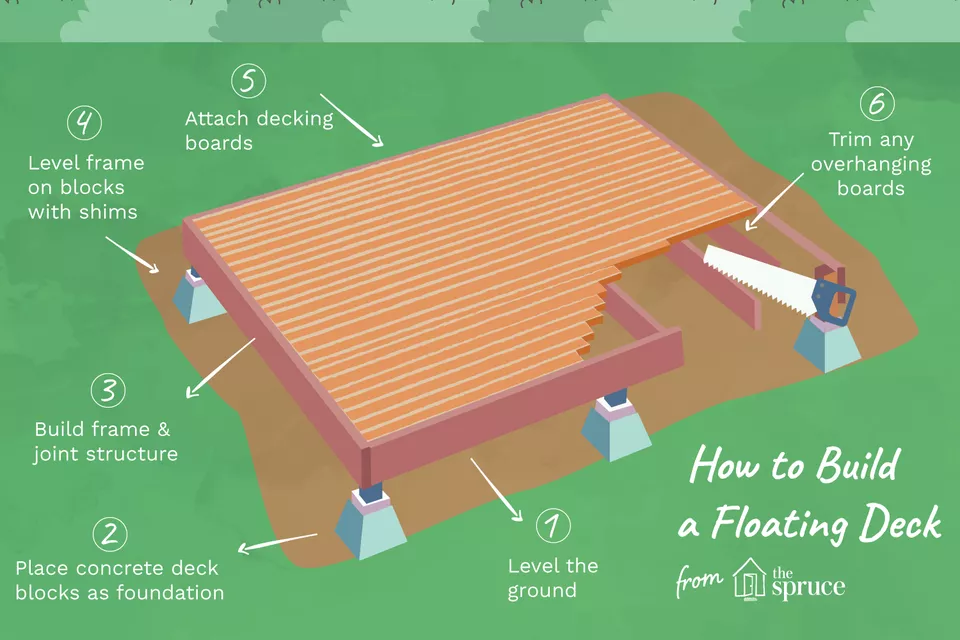 How To Build Your Own Floating Wood Deck With Concrete Blocks Building A Floating Deck Floating Deck Floating Deck Plans