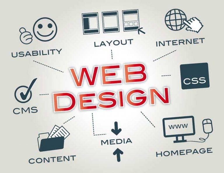 Web Designing Training Institute Courses Pune Victorrious Digiital Website Design Company Web Design Services Website Design Services