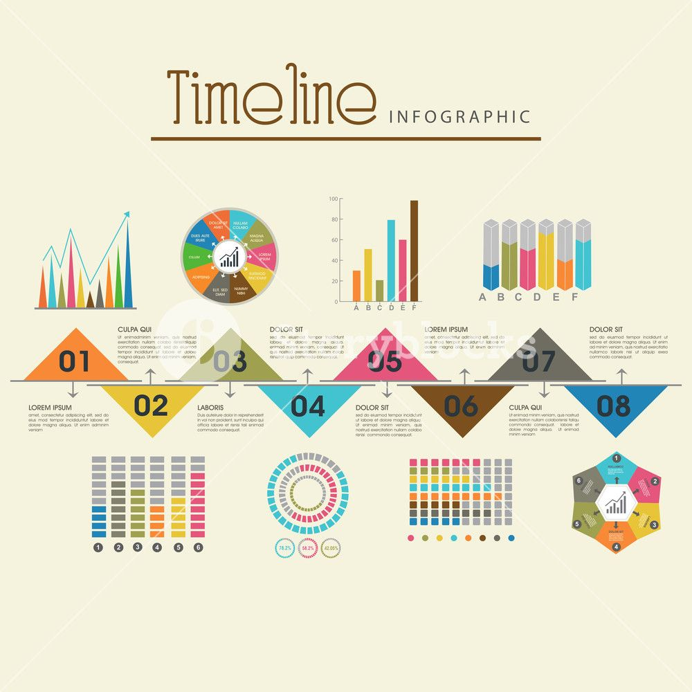 Creative timeline infographic template layout with various colorful ...