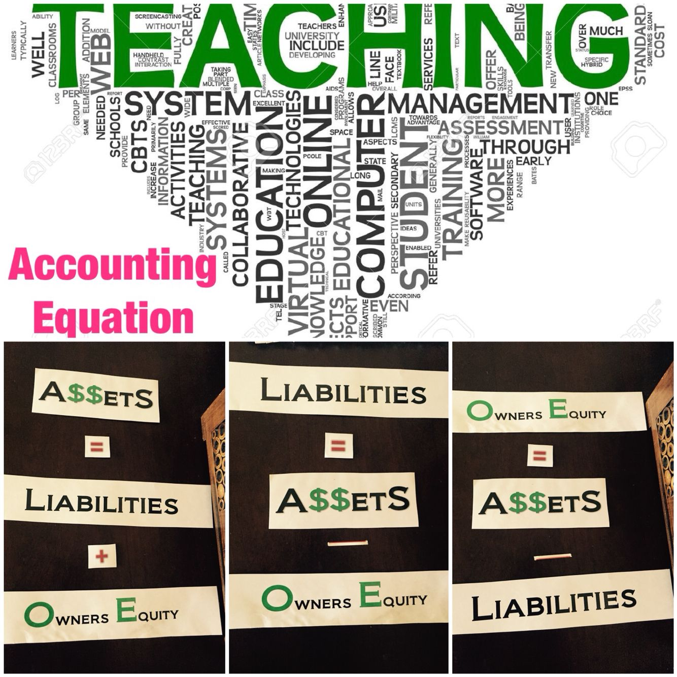Fun Way To Teach The Accounting Equation To High School