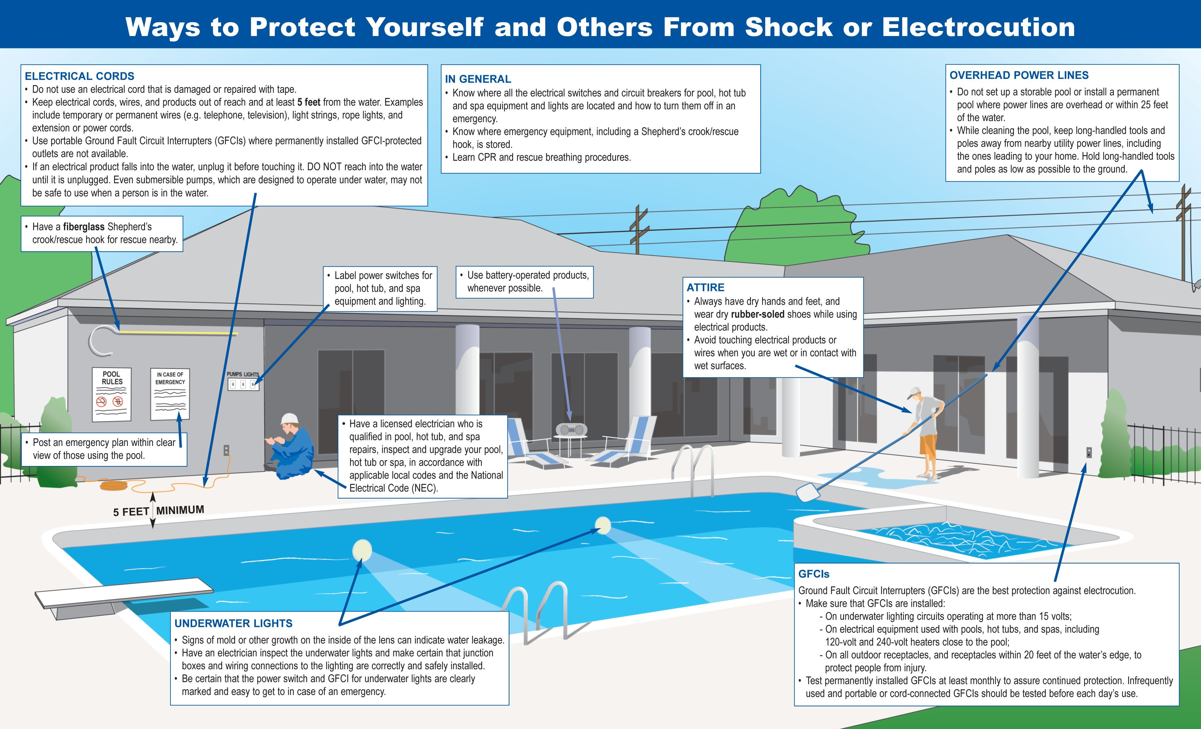 Red Cross Pool Safety Pool electrical, Electrical safety