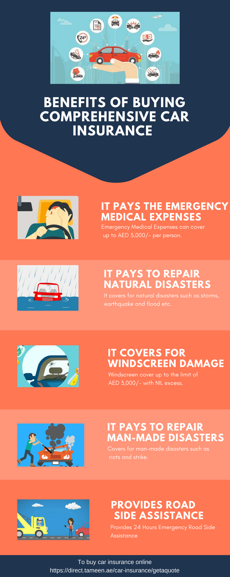 Know What All Benefits You Can Have While Buying A Comprehensive Car Insurance Buycarinsurance Comprehensive Car Insurance Car Insurance Car Insurance Online